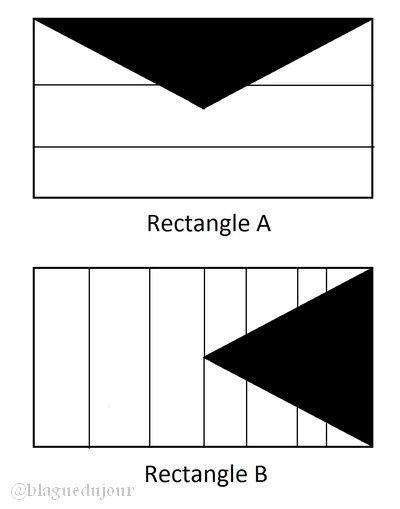 Test des surfaces les triangles